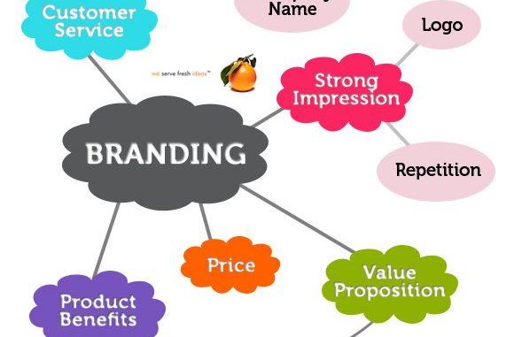 Bagaimana Kriteria Digital Marketing Agency Terbaik itu?